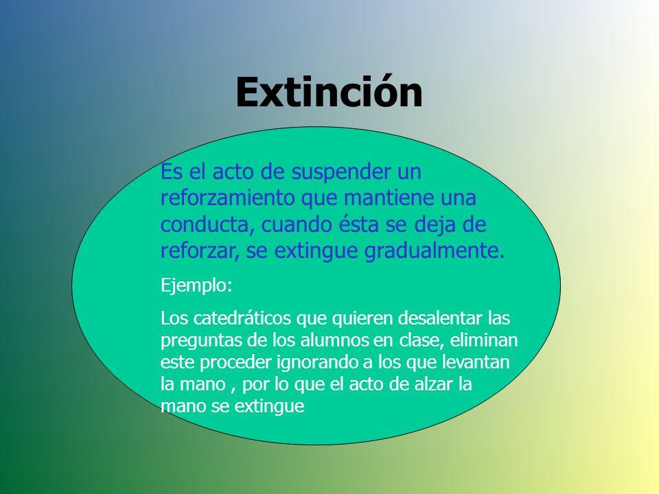 Extinción Es el acto de suspender un reforzamiento que mantiene una conducta, cuando ésta se deja de reforzar, se extingue gradualmente.