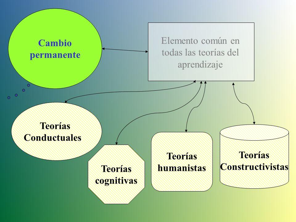 Elemento común en todas las teorías del aprendizaje