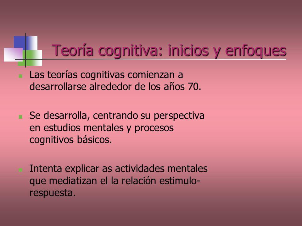 Teoría cognitiva: inicios y enfoques