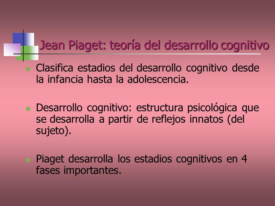 Jean Piaget: teoría del desarrollo cognitivo