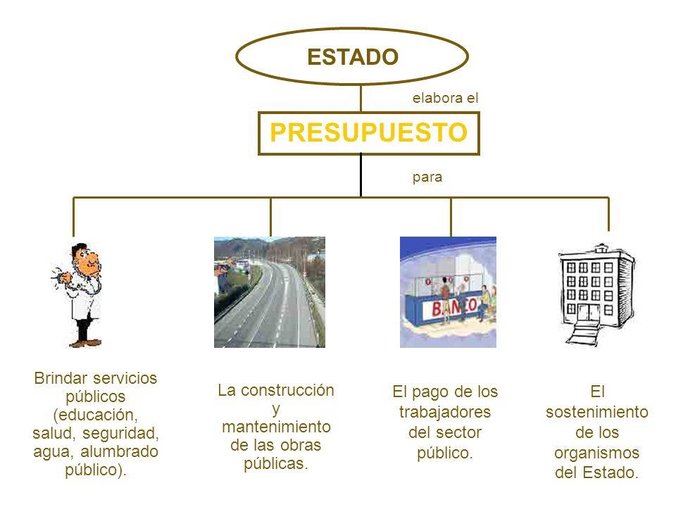 ESTADO elabora el. PRESUPUESTO. para. Brindar servicios públicos (educación, salud, seguridad, agua, alumbrado público).