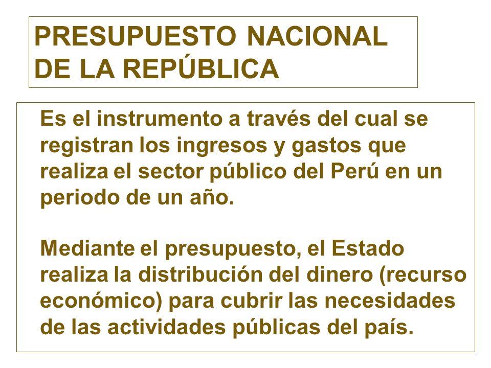 PRESUPUESTO NACIONAL DE LA REPÚBLICA