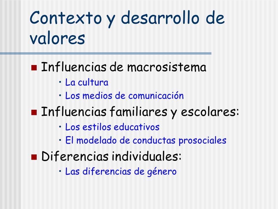 Contexto y desarrollo de valores