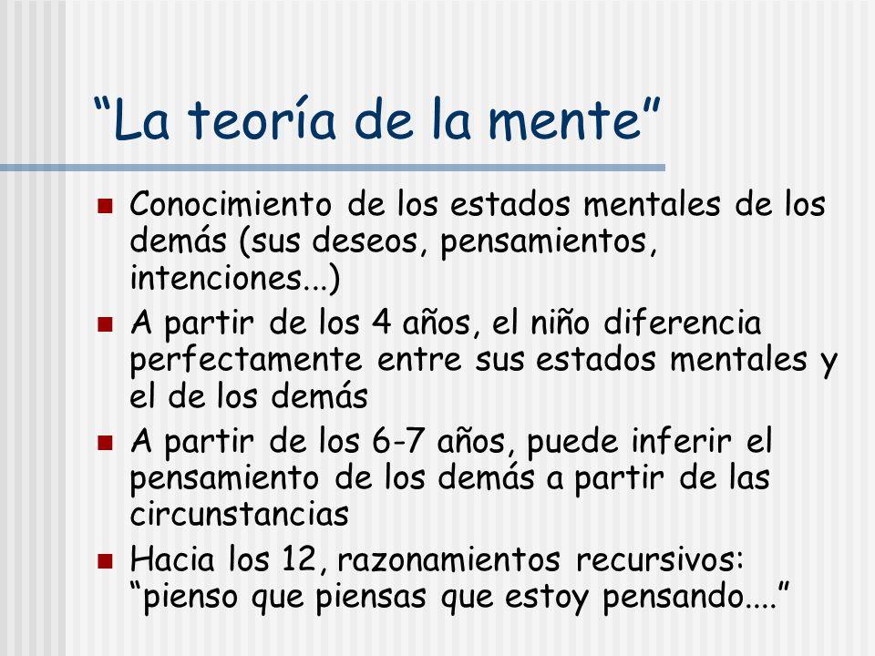La teoría de la mente Conocimiento de los estados mentales de los demás (sus deseos, pensamientos, intenciones...)