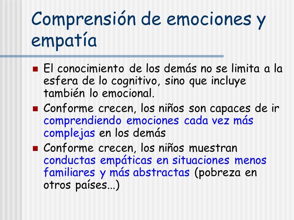 Comprensión de emociones y empatía