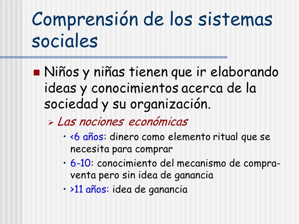 Comprensión de los sistemas sociales