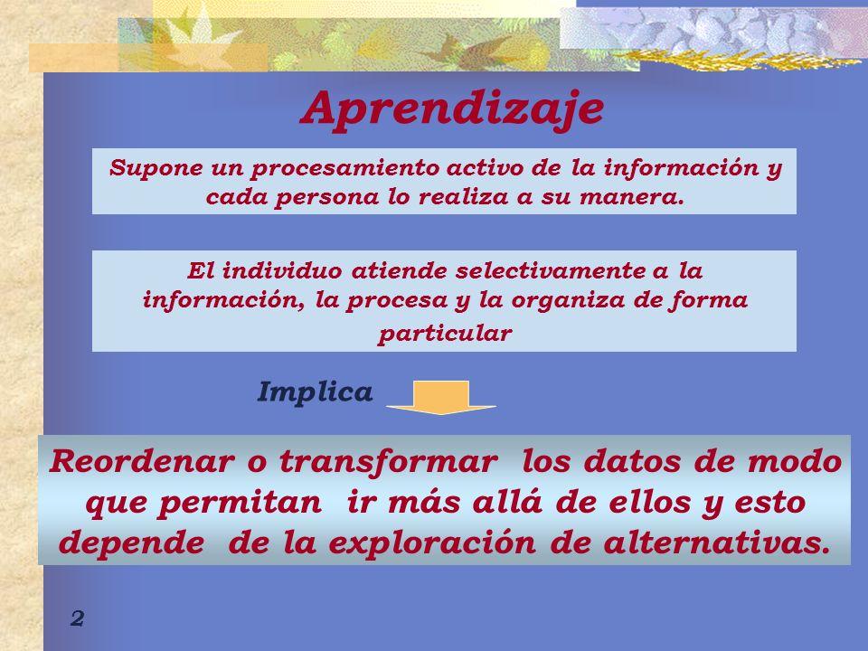 Aprendizaje Supone un procesamiento activo de la información y. cada persona lo realiza a su manera.