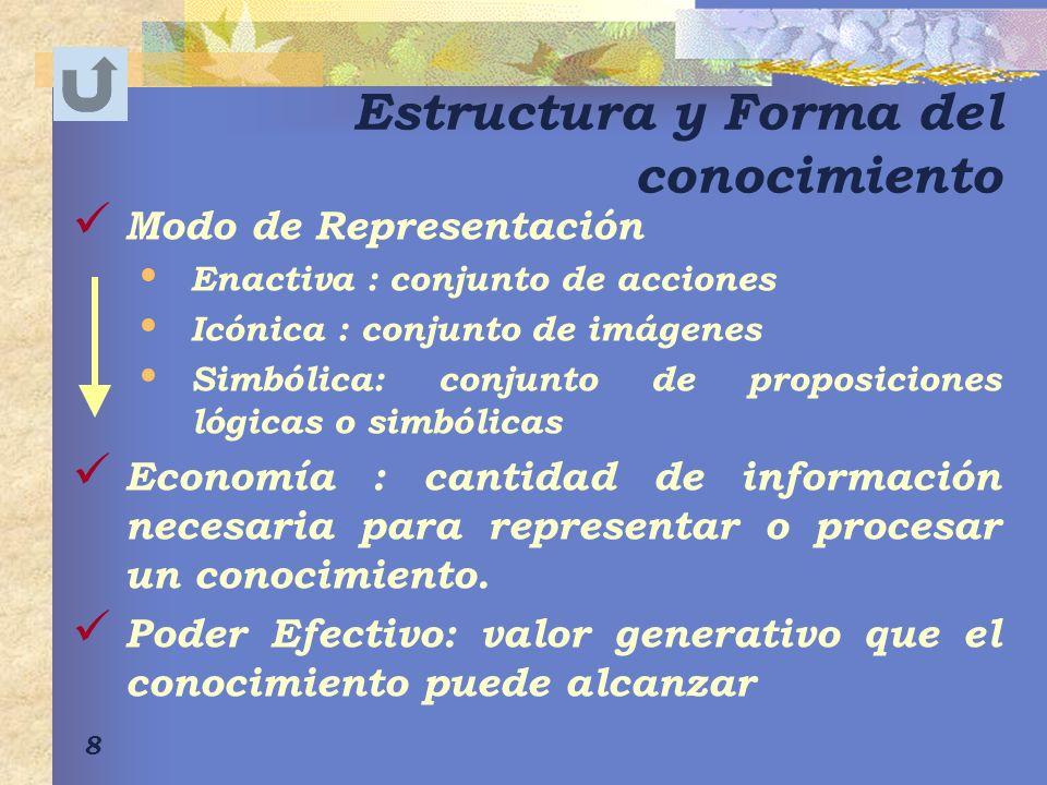Estructura y Forma del conocimiento