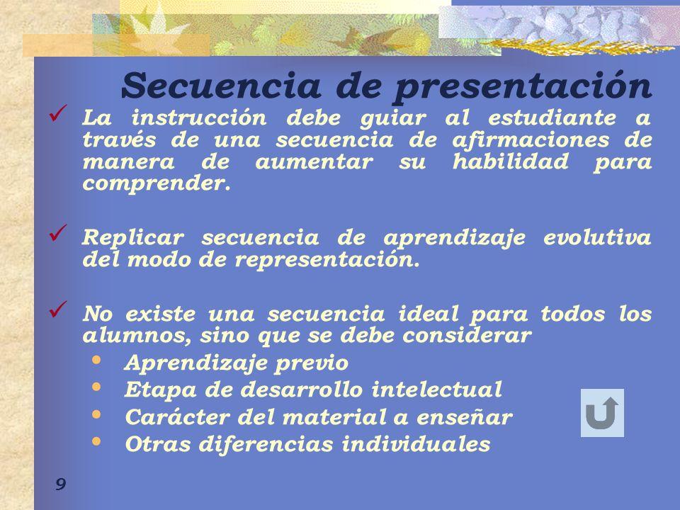 Secuencia de presentación