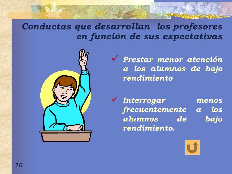 Conductas que desarrollan los profesores en función de sus expectativas