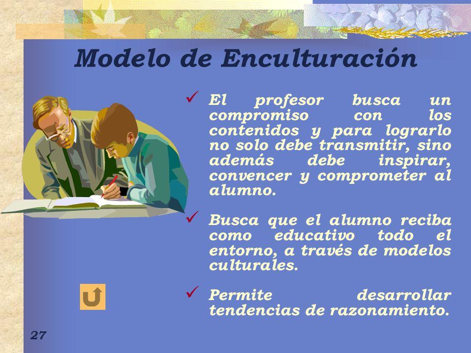 Modelo de Enculturación