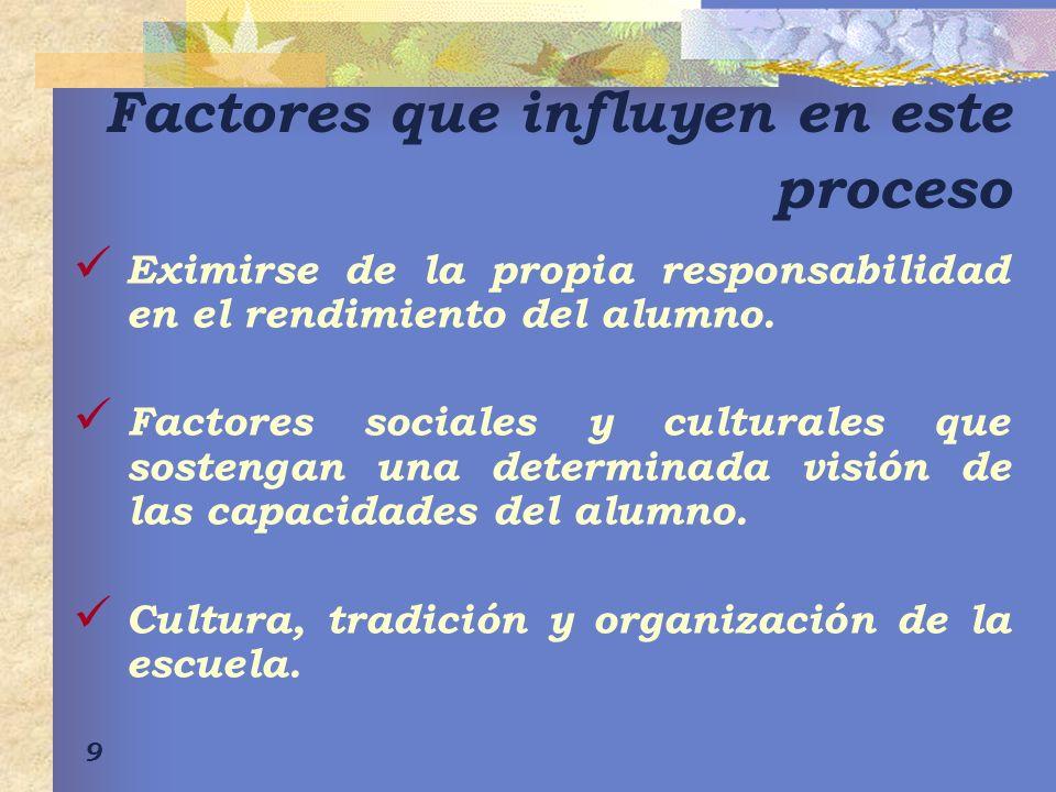 Factores que influyen en este proceso