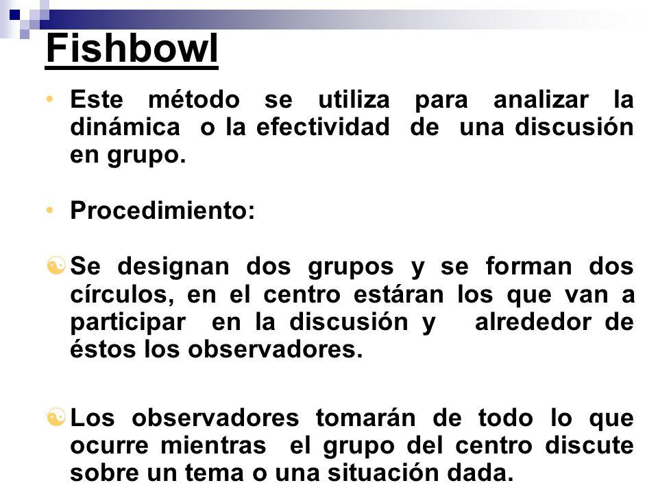 Fishbowl Este método se utiliza para analizar la dinámica o la efectividad de una discusión en grupo.