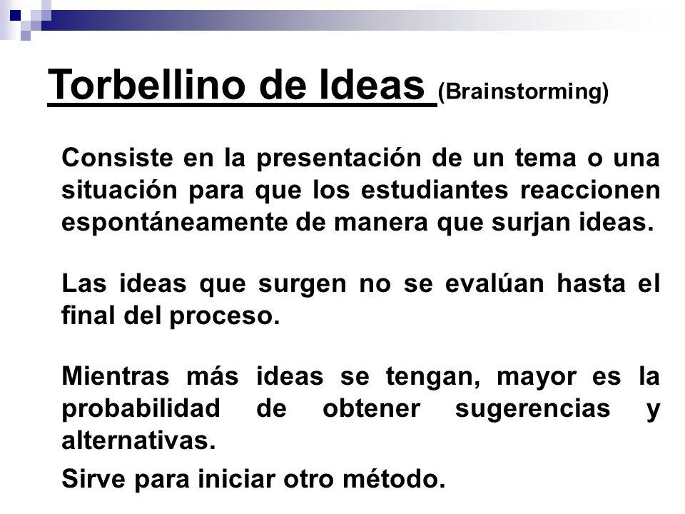 Torbellino de Ideas (Brainstorming)