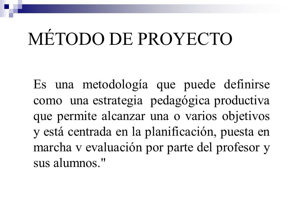 MÉTODO DE PROYECTO