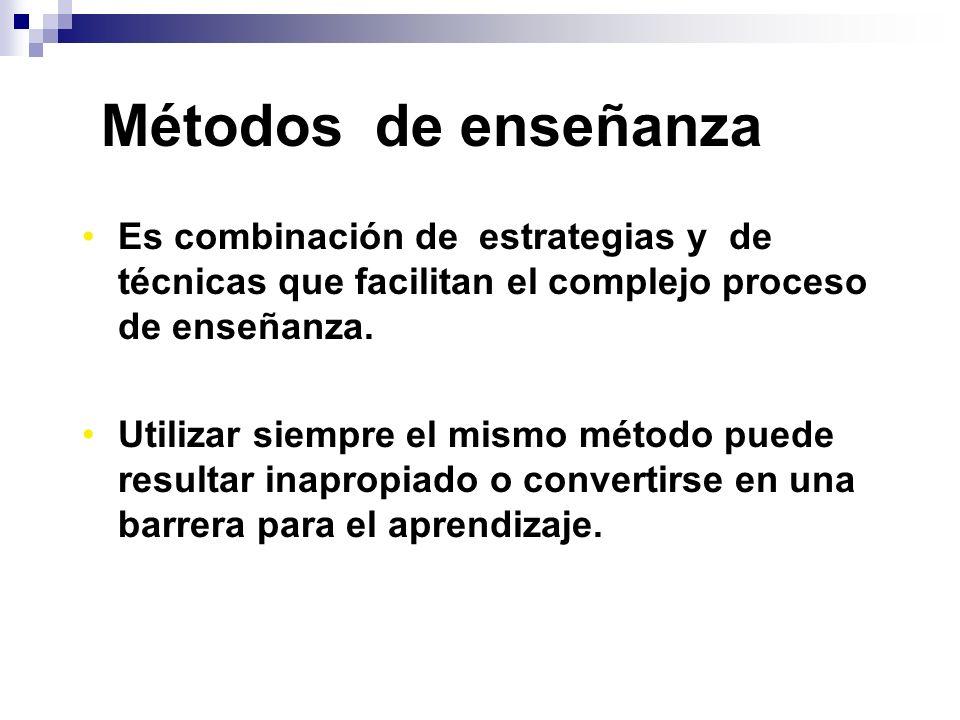 Métodos de enseñanza Es combinación de estrategias y de técnicas que facilitan el complejo proceso de enseñanza.