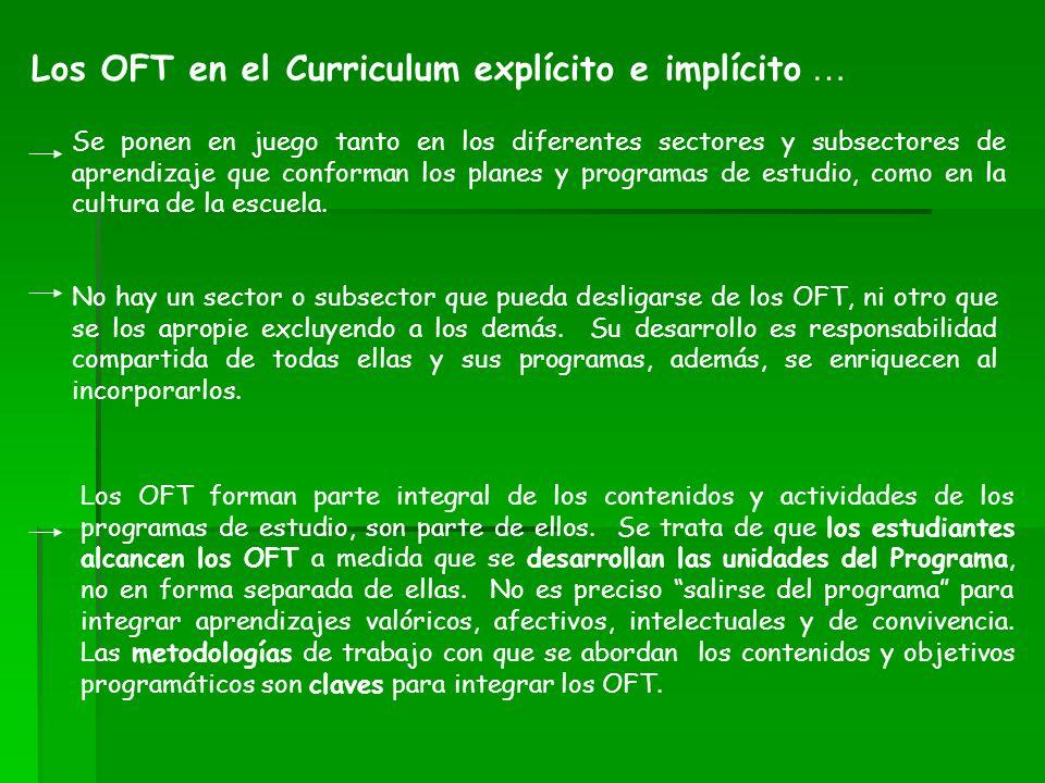 Los OFT en el Curriculum explícito e implícito …