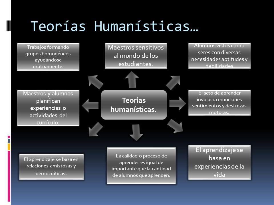 Teorías Humanísticas…