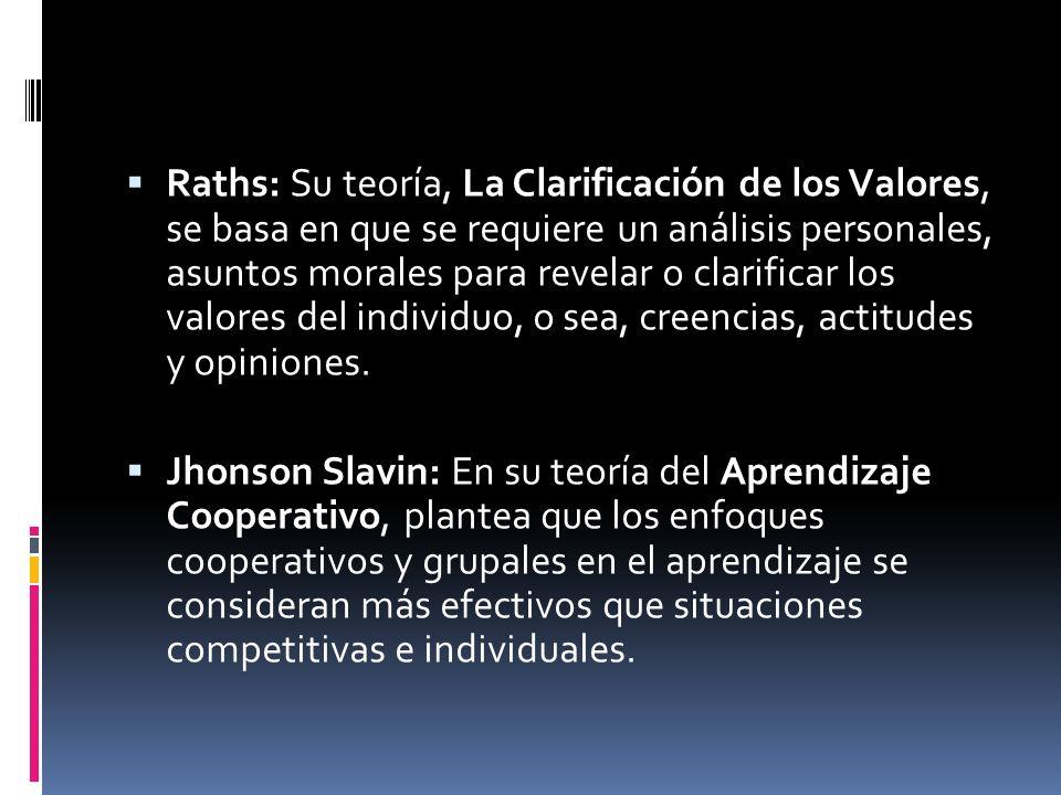 Raths: Su teoría, La Clarificación de los Valores, se basa en que se requiere un análisis personales, asuntos morales para revelar o clarificar los valores del individuo, o sea, creencias, actitudes y opiniones.
