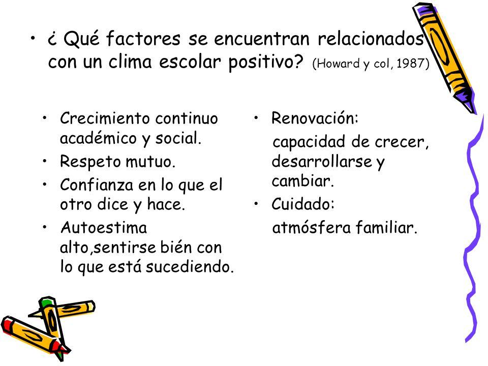 ¿ Qué factores se encuentran relacionados con un clima escolar positivo (Howard y col, 1987)