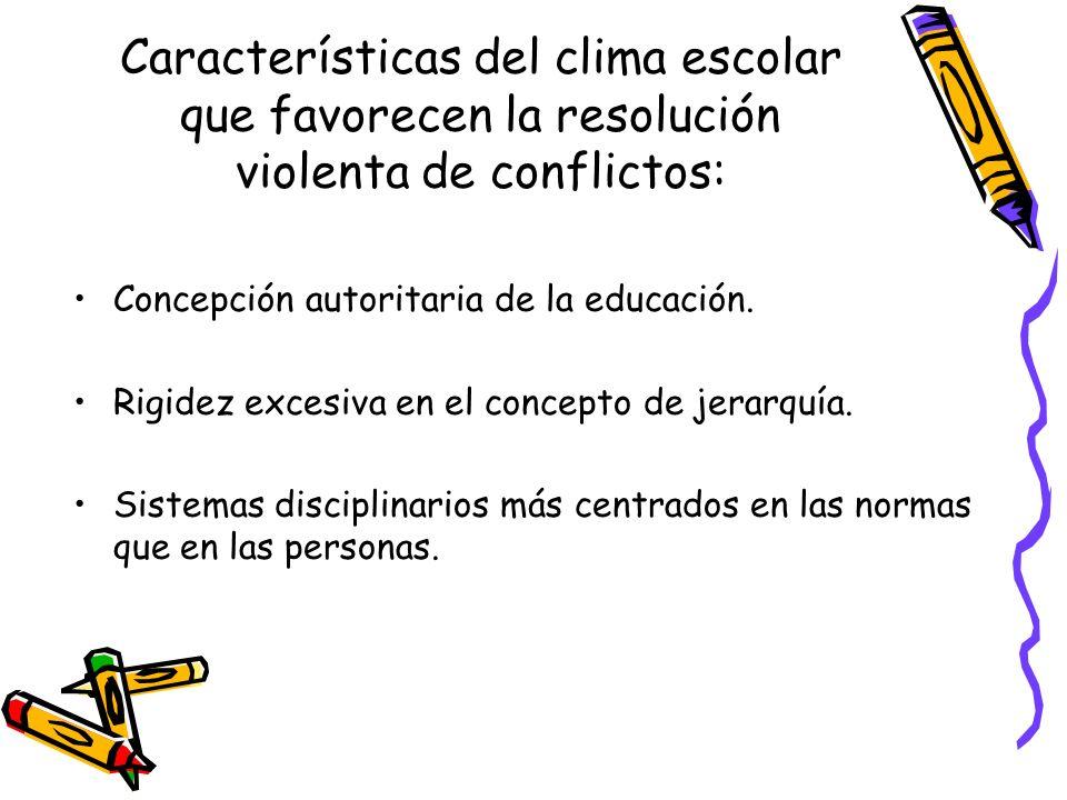 Características del clima escolar que favorecen la resolución violenta de conflictos: