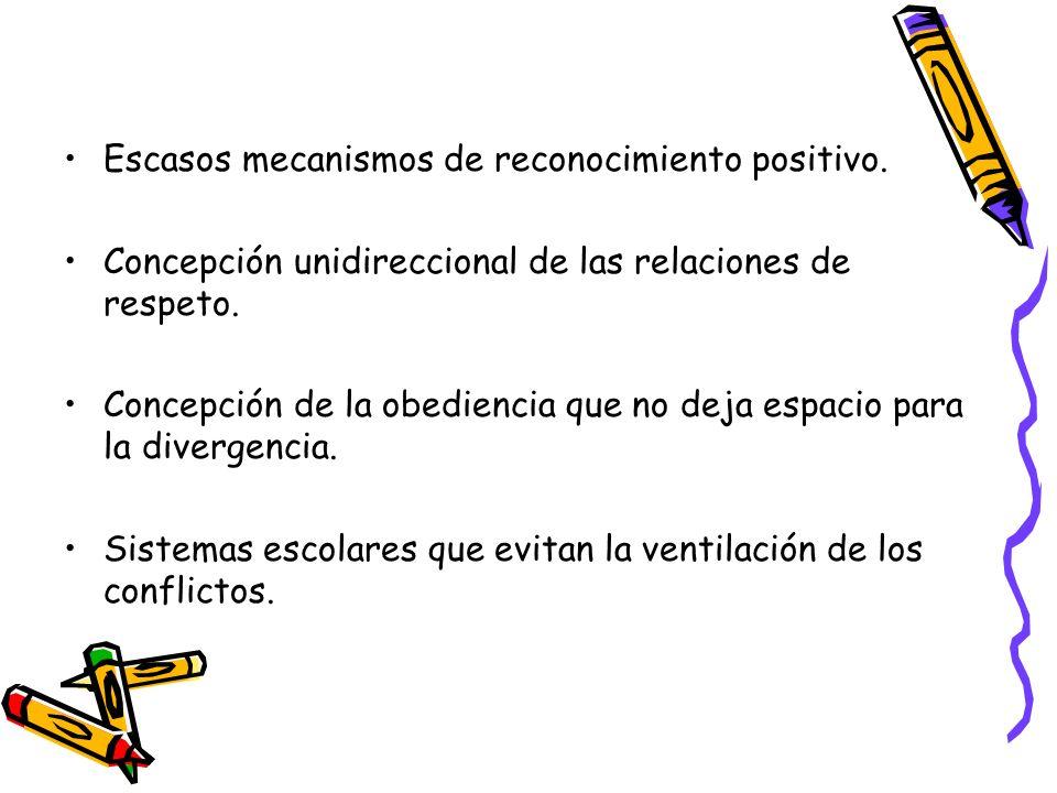 Escasos mecanismos de reconocimiento positivo.