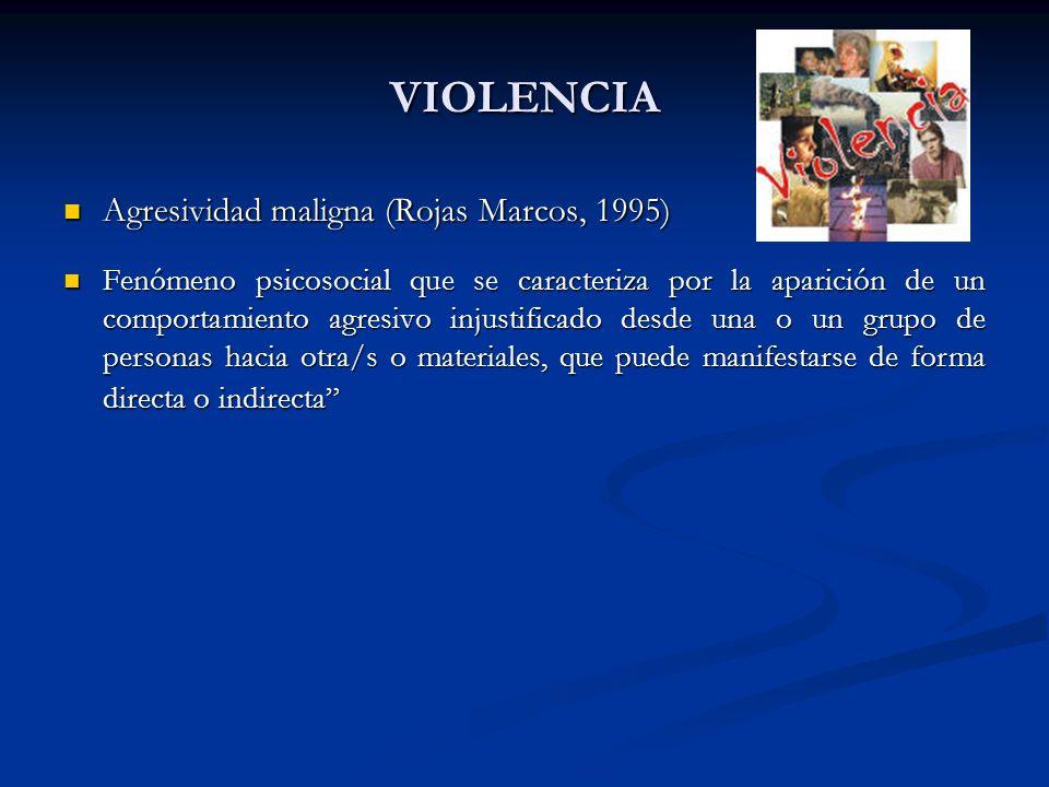 VIOLENCIA Agresividad maligna (Rojas Marcos, 1995)