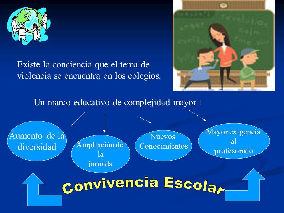 Convivencia Escolar Existe la conciencia que el tema de