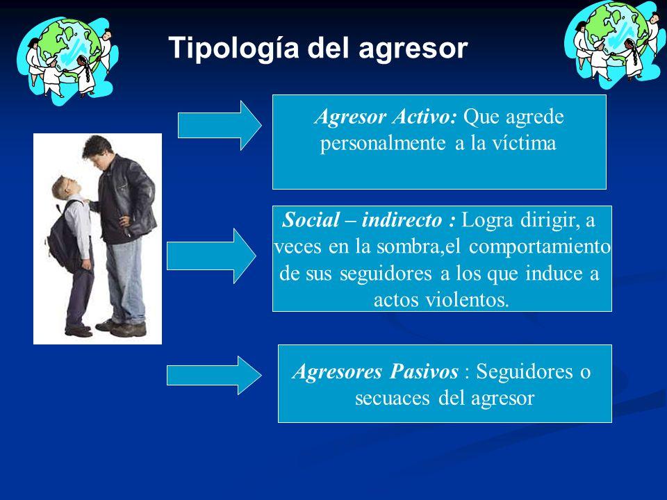 Tipología del agresor Agresor Activo: Que agrede