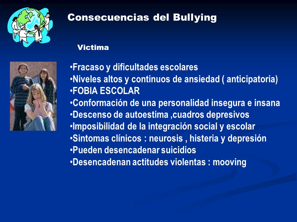 Consecuencias del Bullying