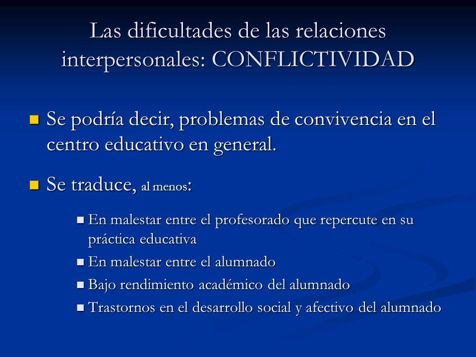 Las dificultades de las relaciones interpersonales: CONFLICTIVIDAD