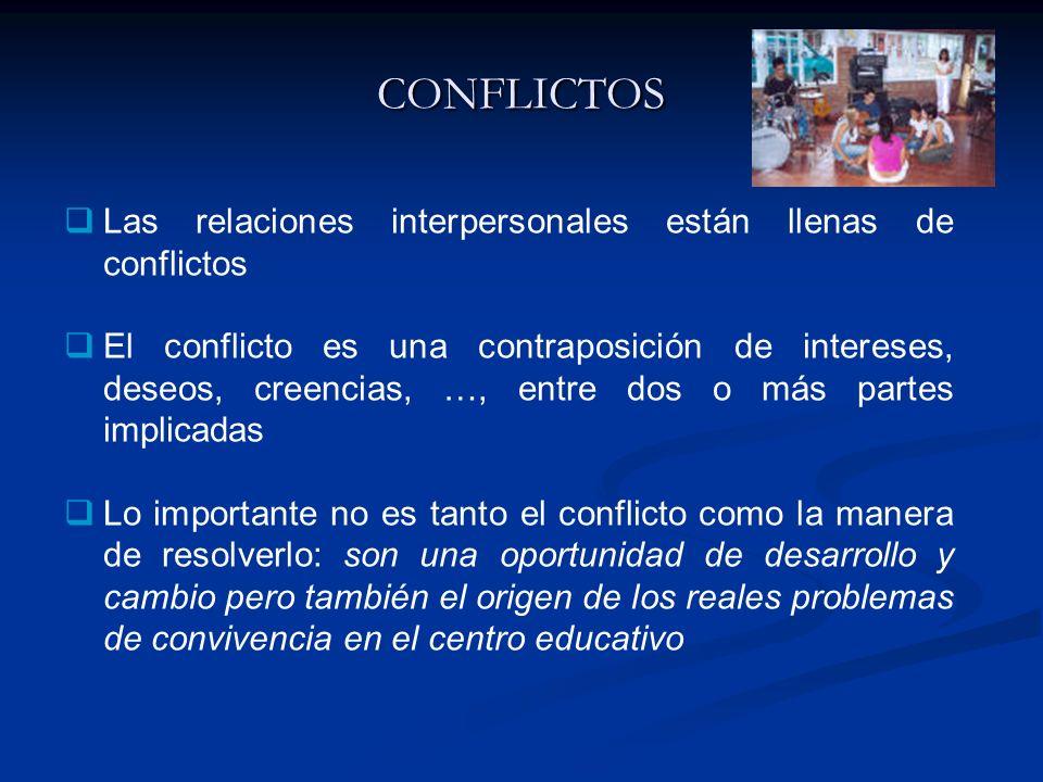 CONFLICTOS Las relaciones interpersonales están llenas de conflictos