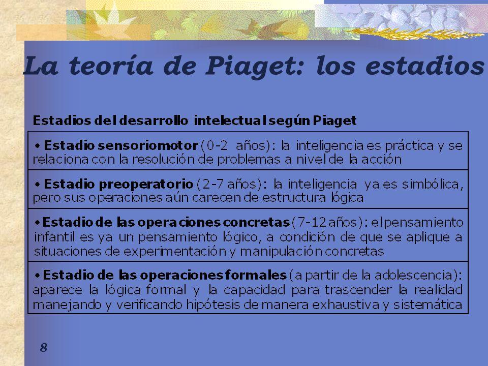 La teoría de Piaget: los estadios