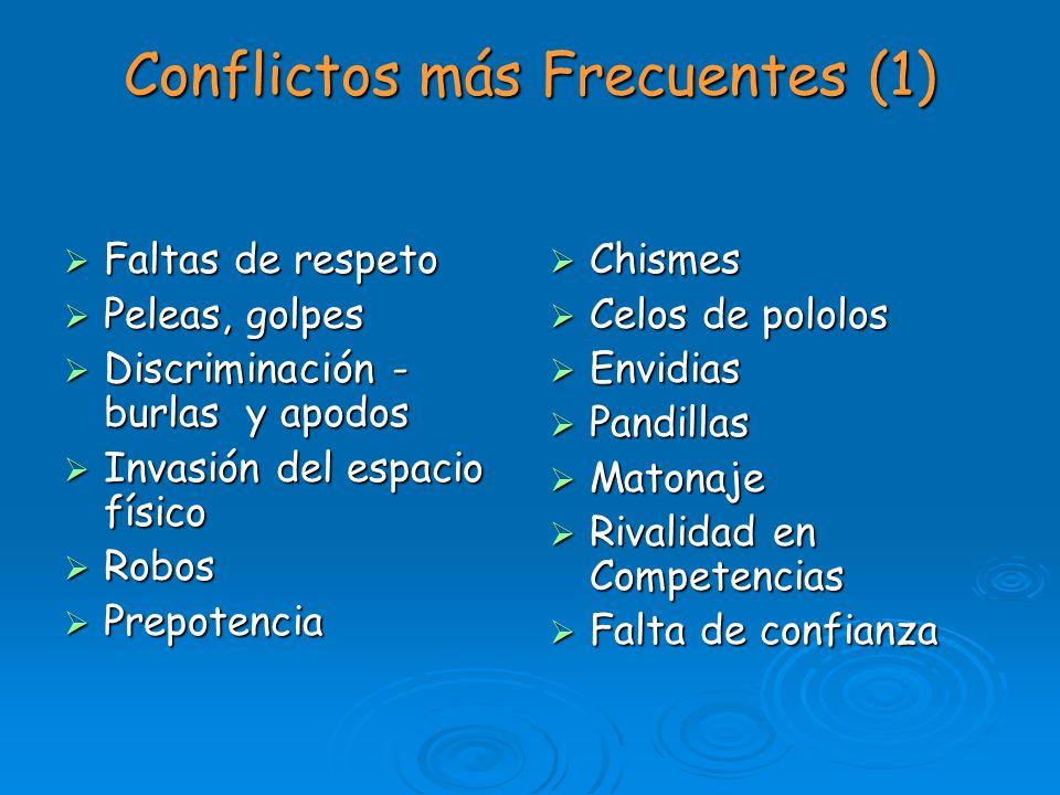 Conflictos más Frecuentes (1)