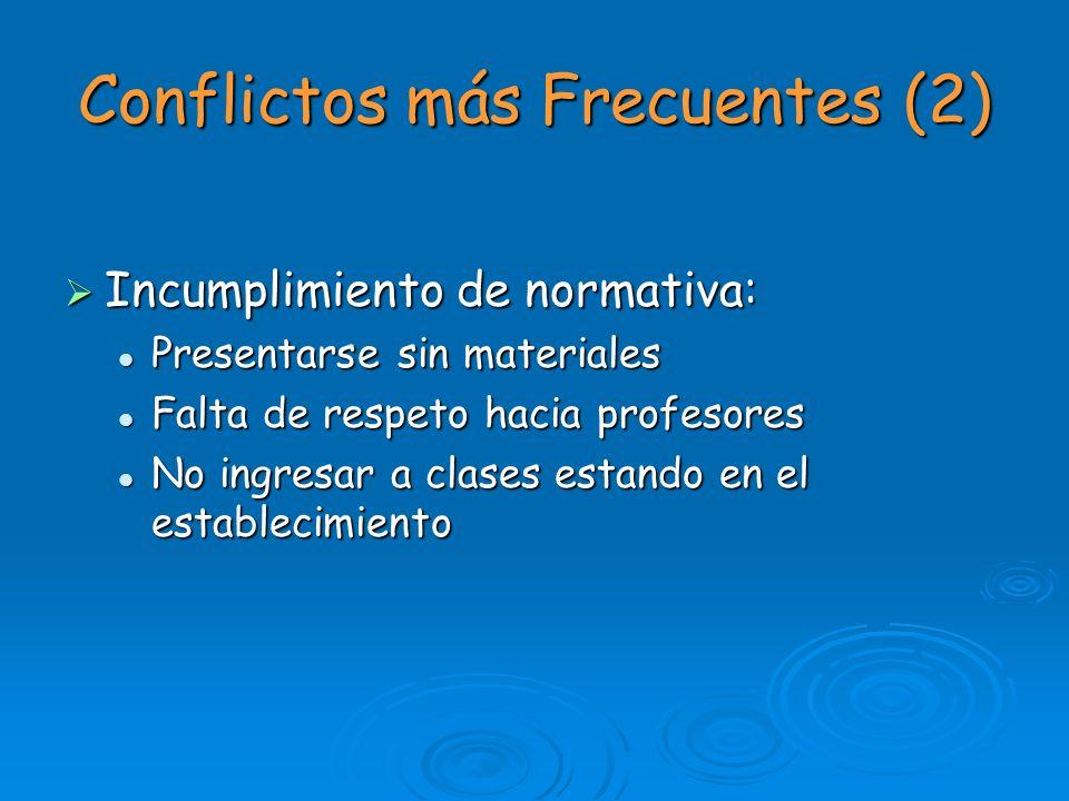 Conflictos más Frecuentes (2)