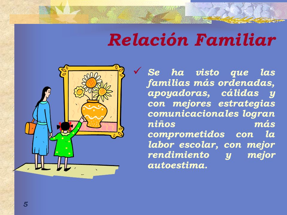 Relación Familiar