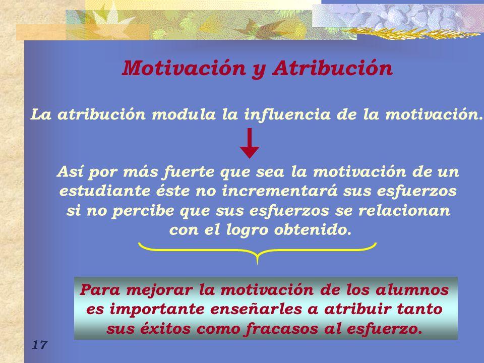 Motivación y Atribución