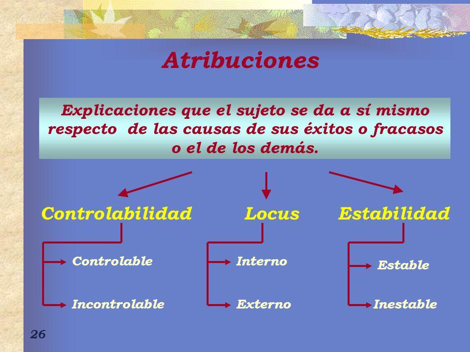Atribuciones Controlabilidad Locus Estabilidad