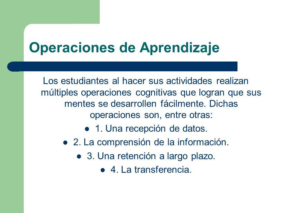 Operaciones de Aprendizaje