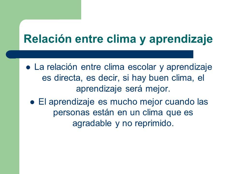 Relación entre clima y aprendizaje
