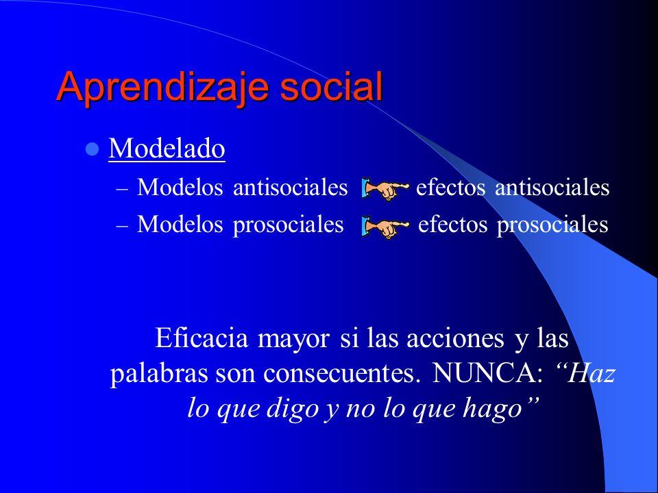 Aprendizaje social Modelado
