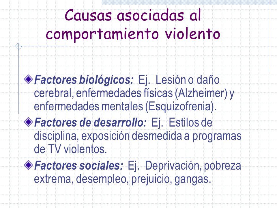 Causas asociadas al comportamiento violento