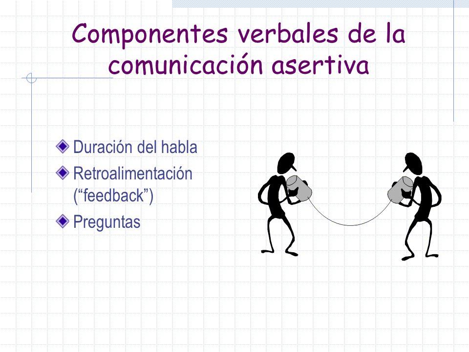Componentes verbales de la comunicación asertiva