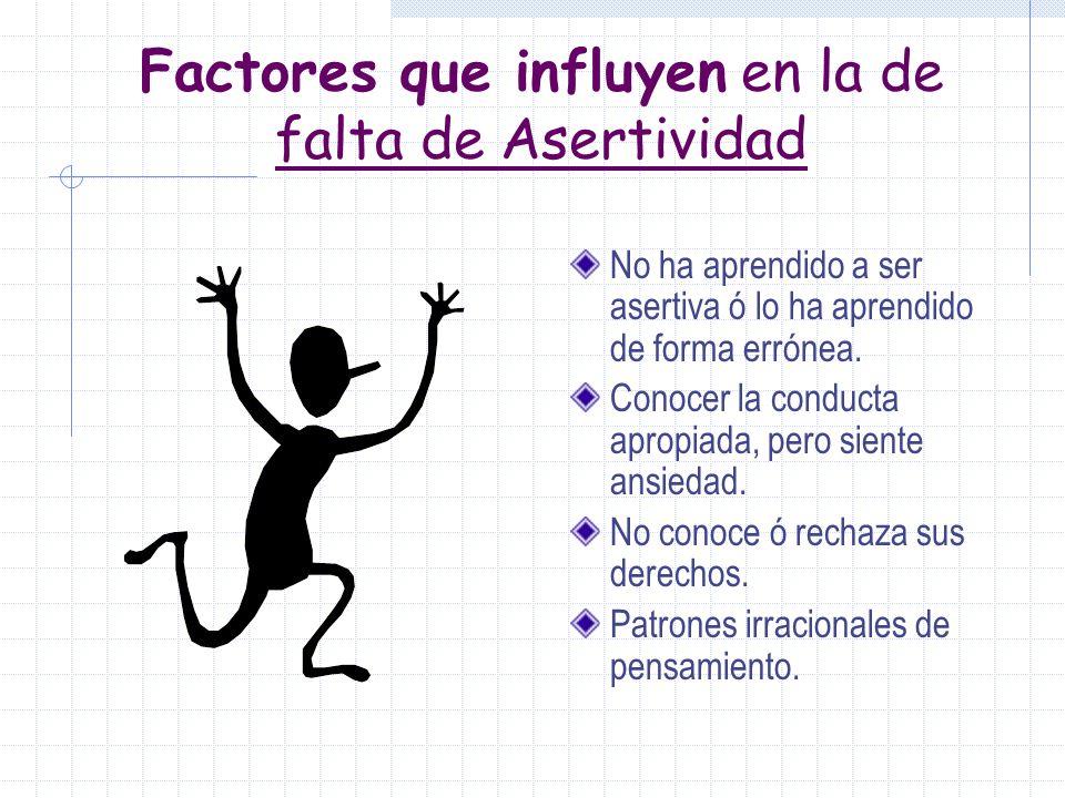 Factores que influyen en la de falta de Asertividad