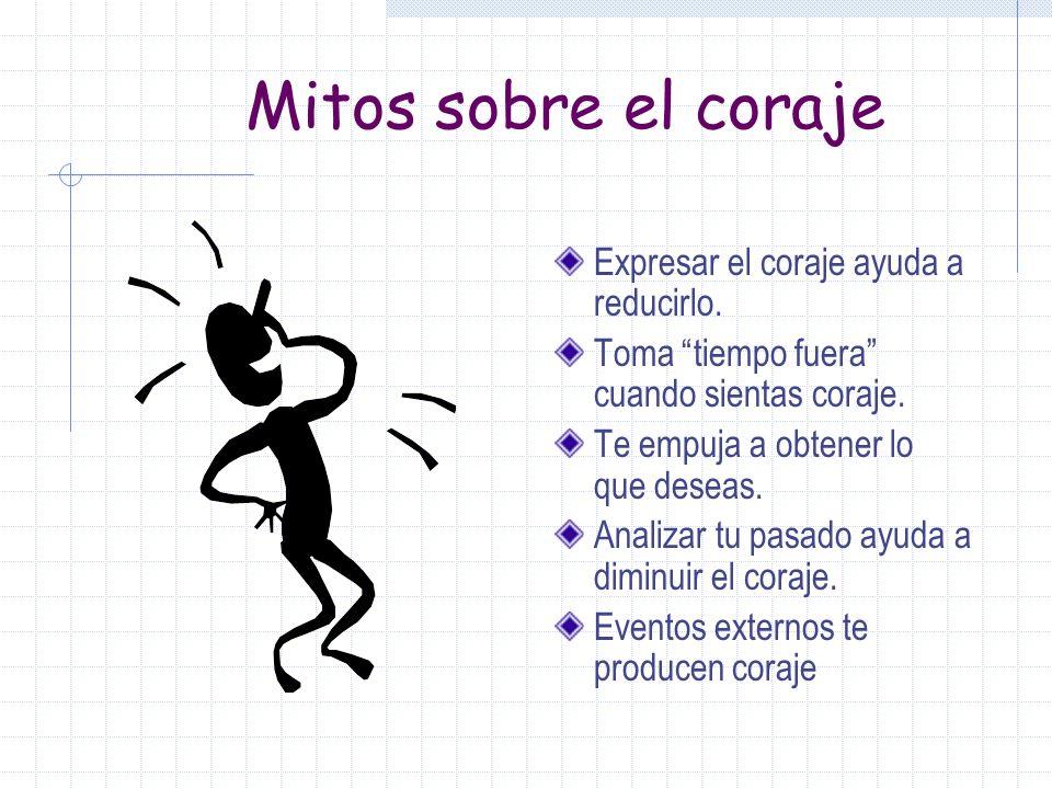 Mitos sobre el coraje Expresar el coraje ayuda a reducirlo.