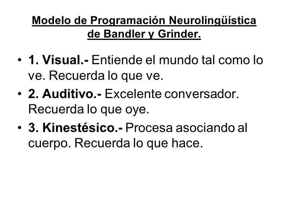 Modelo de Programación Neurolingüística de Bandler y Grinder.