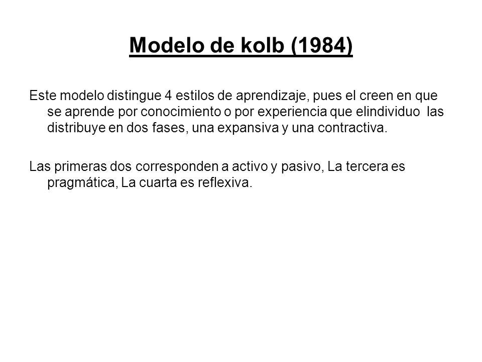 Modelo de kolb (1984)