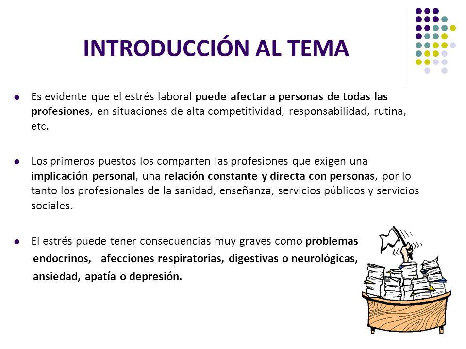 INTRODUCCIÓN AL TEMA