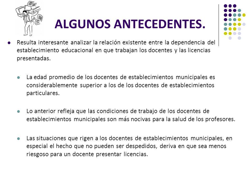 ALGUNOS ANTECEDENTES.