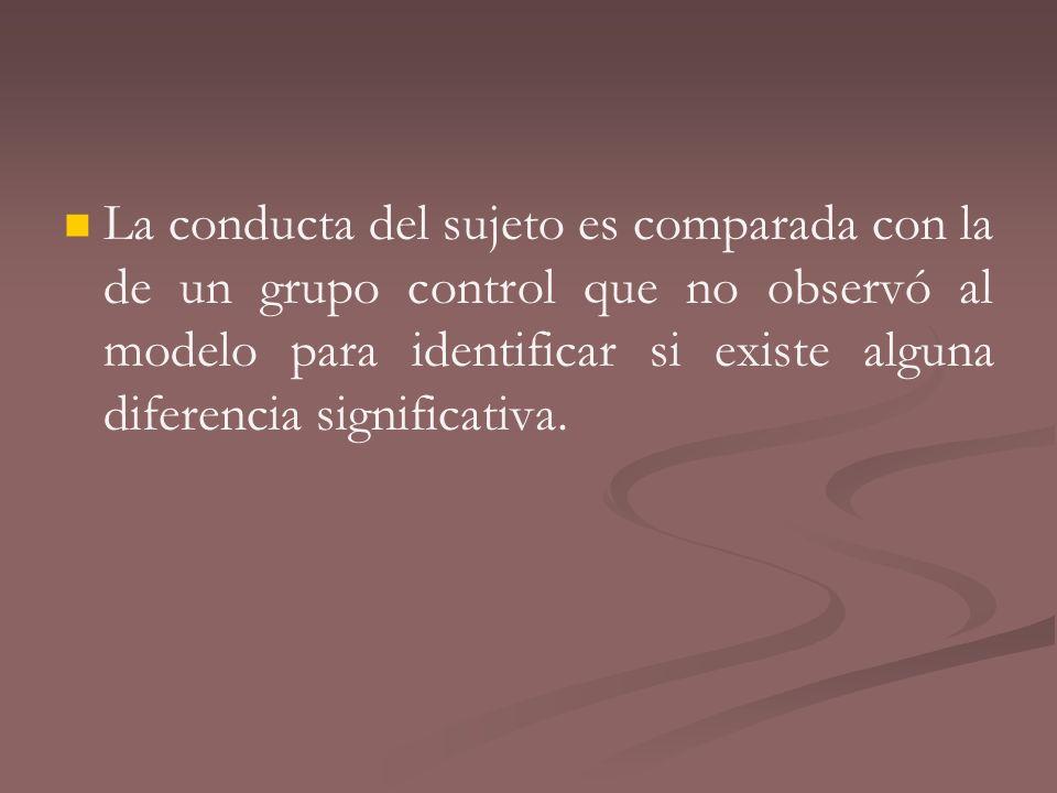 La conducta del sujeto es comparada con la de un grupo control que no observó al modelo para identificar si existe alguna diferencia significativa.